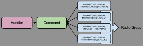 filterCommand